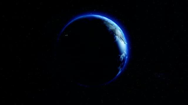 Draaiende aarde