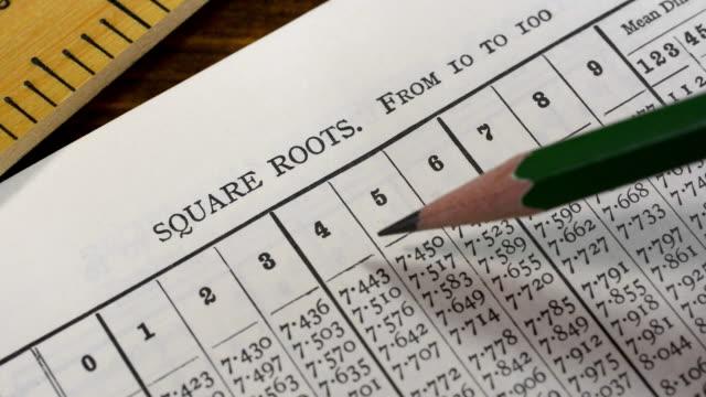 square root tables. - moltiplicazione video stock e b–roll