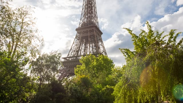 Standing in the garden of Champ de Mars in Paris and looking up the Eiffel Tower