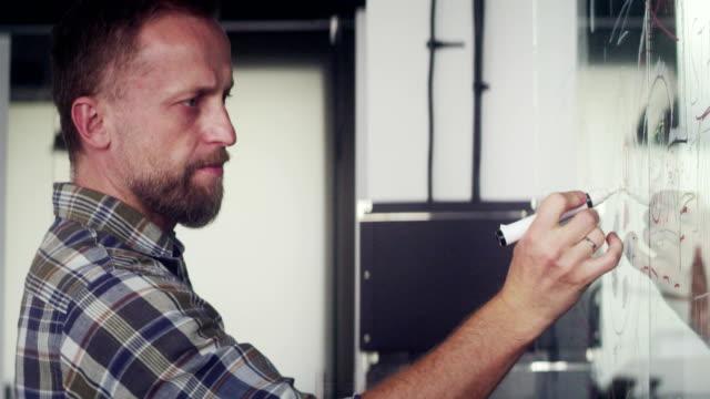 stockvideo's en b-roll-footage met startbedrijf. nieuwe bedrijfsstrategie - verschijning