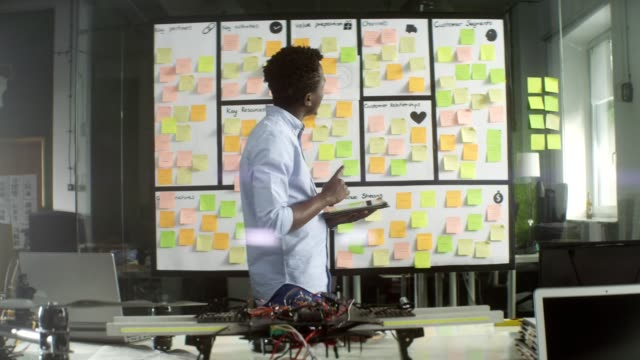Startup-företag. Tänkande av lösningen framför styrelsen. Använda surfplatta