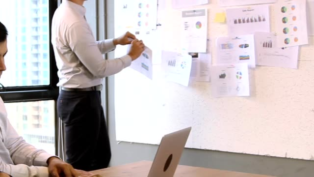 Start-up Meetings : Team brainstorming ideas and concepts