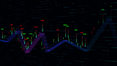 statistics, financial market data, analysis and reports, numbers and graphs - financial technology stock videos & royalty-free footage