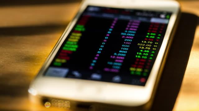 Börse Markt täglichen Ticker im Smartphone