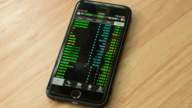 stock exchange market on phone - addition key stock videos & royalty-free footage