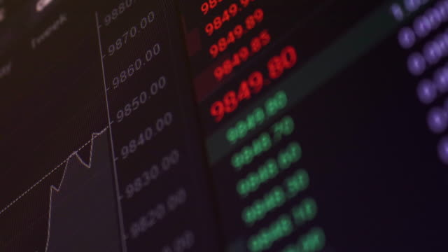 btc-börsenmarkt - geld verdienen stock-videos und b-roll-filmmaterial