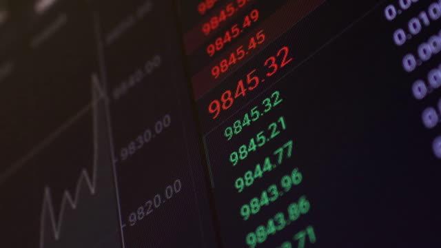 btc証券取引所市場 - 分析する点の映像素材/bロール