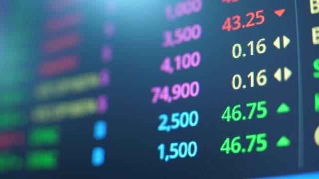 証券取引所市場 - 株式市場点の映像素材/bロール