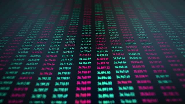 analisi di trading in borsa investimenti finanziari in mostra crisi stock crash down e crescere guadagni e profitti finanziari, borsa informazioni sull'aumento dell'offerta sullo sfondo. ticker sullo schermo del monitor. concetto di mercati finanziari, ico - offerta d'asta video stock e b–roll