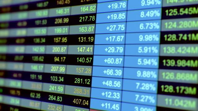 stock exchange - bull market stock videos & royalty-free footage