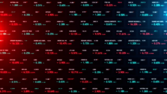 stock marke financial trading chart - stock price stock videos & royalty-free footage