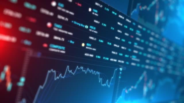 株式市場の金融取引チャート - 株価点の映像素材/bロール