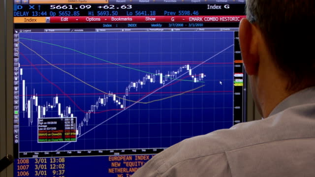 stock market 3 - stock trader stock videos and b-roll footage