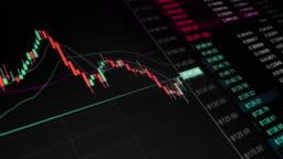 BTC stock market and Exchange and bid, offer, volume on display rapid change