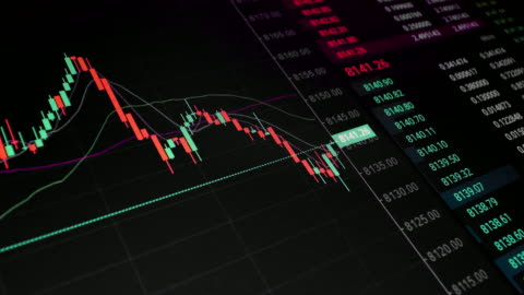 btc stock market and exchange and bid, offer, volume on display rapid change - trading stock videos & royalty-free footage