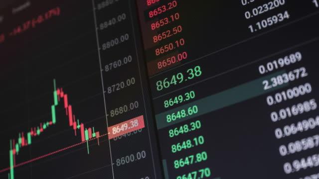 t/l tu btc株式市場と為替と入札、オファー、ディスプレイ上のボリュームは急速な変化 - ナスダック点の映像素材/bロール