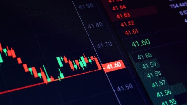 btc株式市場と為替と入札、オファー、ディスプレイの急激な変化のボリューム - ナスダック点の映像素材/bロール