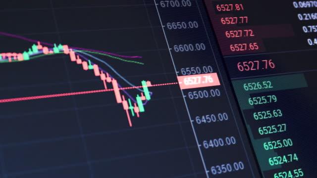 mercato azionario btc e borsa e offerta, offerta, volume in mostra rapidi cambiamenti - perdita video stock e b–roll