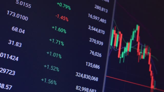 stock market and exchange and bid, offer, volume on display rapid change - bitcoin stock videos & royalty-free footage