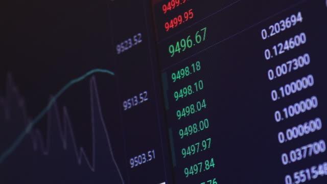mercato azionario t/l btc e borsa e offerta, offerta, volume in mostra timelapse a cambio rapido - offerta d'asta video stock e b–roll