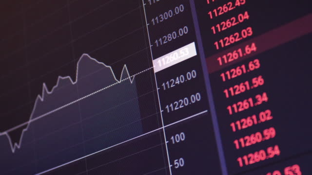 btc stock market and exchange and bid, offer, volume on display rapid change - bid stock videos & royalty-free footage