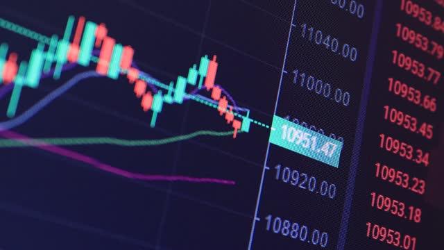 btc株式市場と為替および入札、オファー、ディスプレイ上のボリューム急速な変化 - ナスダック点の映像素材/bロール