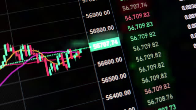 btc stock market and exchange and bid, offer, volume on display rapid change - market stock videos & royalty-free footage