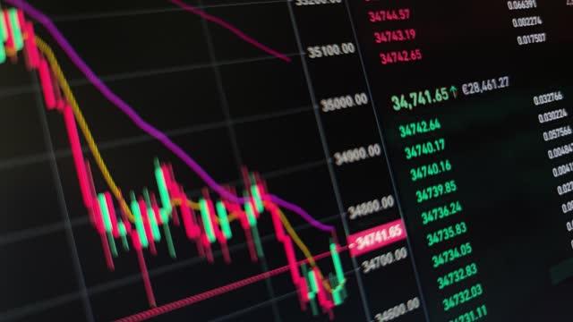 vidéos et rushes de btc marché boursier et bourse et offre, offre, volume sur l'affichage changement rapide - graphique