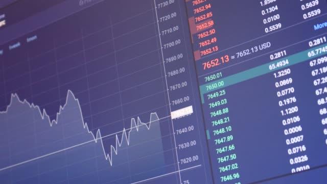 株式市場と為替と入札、オファー、数量表示 - 株価点の映像素材/bロール