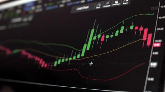 株式市場と為替および入札、オファー、展示量 - ナスダック点の映像素材/bロール
