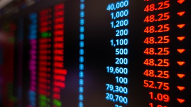 Aktienmarkt und Börse Ticker-Daten-board