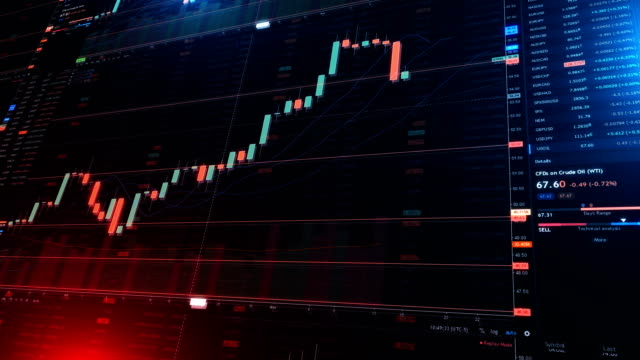 バー グラフの取引株式市場 - グラフ点の映像素材/bロール