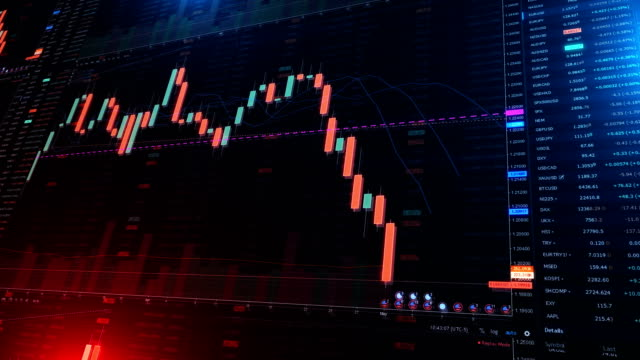 stock market bar graph trading - stock market stock videos & royalty-free footage