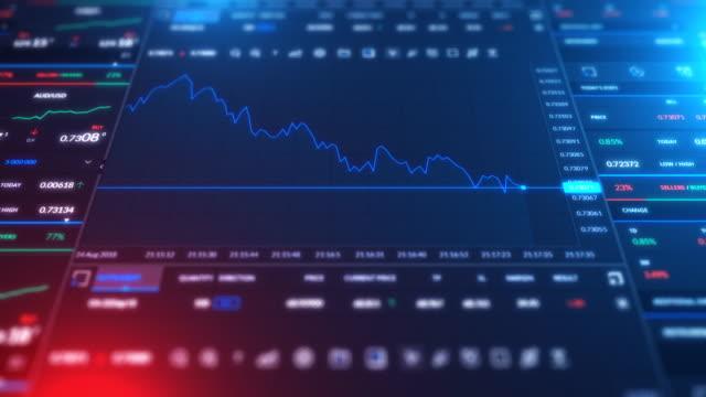 stock market bar graph trading - tabella video stock e b–roll