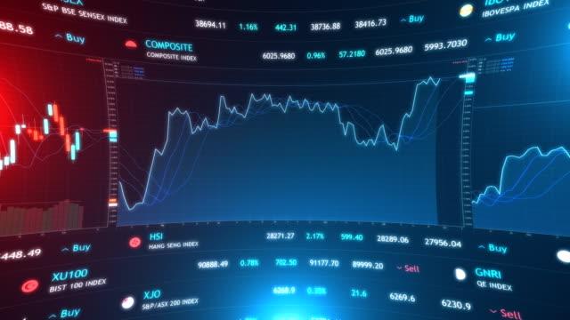 stock market bar graph trading - bull market stock videos & royalty-free footage