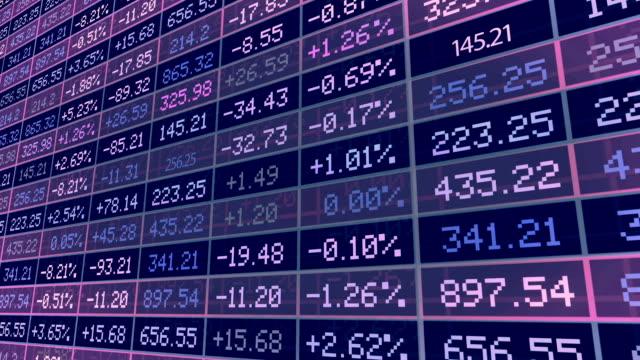 Stock Market board moving.