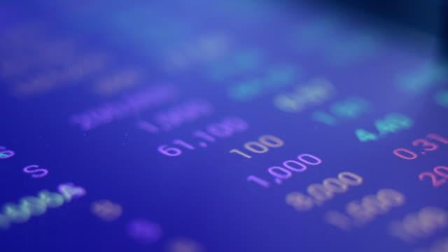 stock market board - blackboard stock videos & royalty-free footage