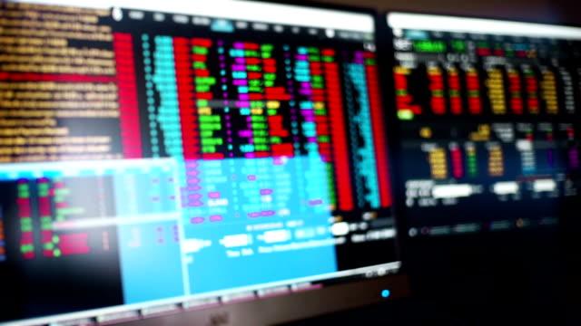 Stock market charts and summary market trading in LED display, Stock market data trading.
