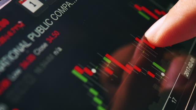vídeos de stock, filmes e b-roll de negociação de dados do mercado de ações em um smartphone e computador - digital tablet