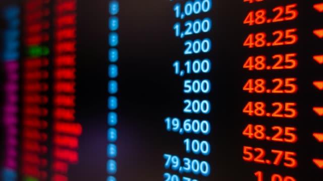 stock market data - liniendiagramm stock-videos und b-roll-filmmaterial
