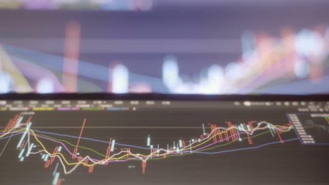 vídeos y material grabado en eventos de stock de datos del mercado de valores con tableta digital y pantalla grande - hoja de cálculo electrónica