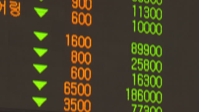 stock market electronic board - decline stock videos & royalty-free footage