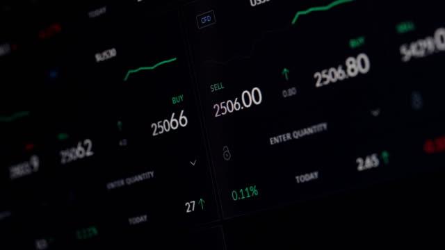 vídeos y material grabado en eventos de stock de gráficos y datos financieros del mercado de valores - edificio financiero