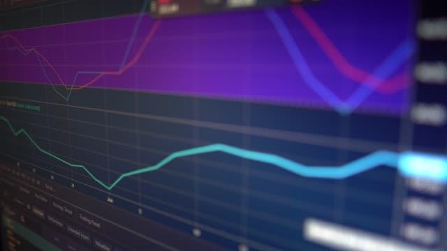 株式市場の金融市場ビジネスコンセプト - コンピュータハードウェア点の映像素材/bロール
