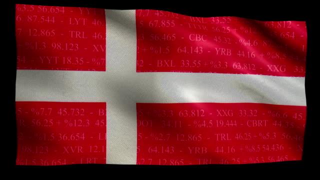 vídeos y material grabado en eventos de stock de stock market bandera de dinamarca-alfa y bucle - danish flag
