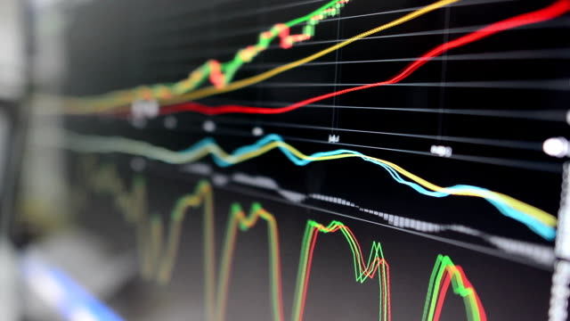Stock market graph and tecnical analysis stock