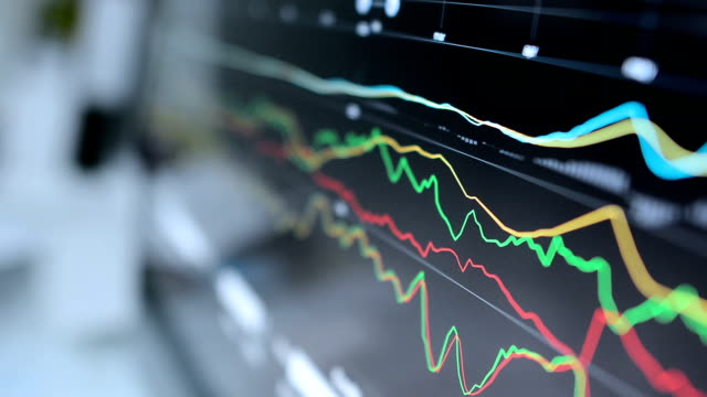 stock market graph and tecnical analysis stock - scrutiny stock videos & royalty-free footage
