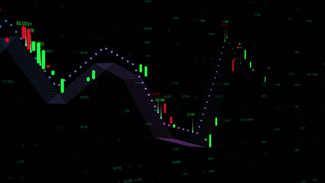 stock market graph - making money stock videos & royalty-free footage