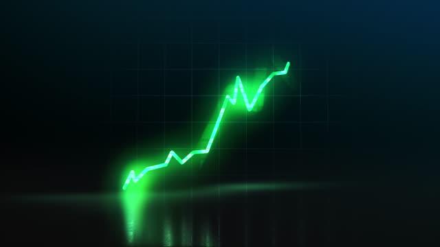 stock market growth concept - curvo video stock e b–roll
