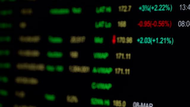 Stock Market Monitor Screen